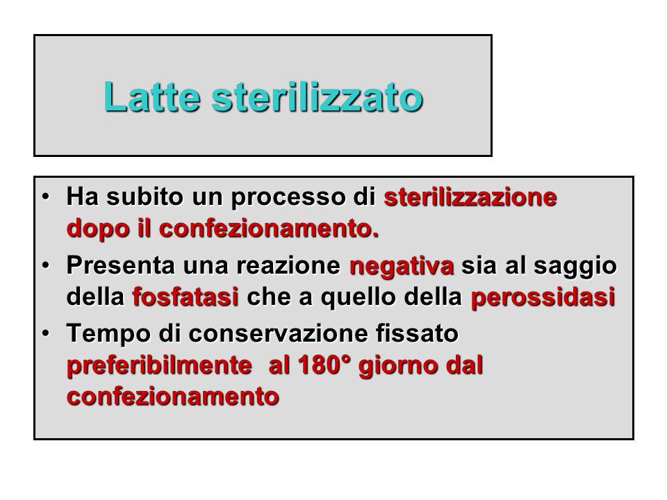 Latte sterilizzato Ha subito un processo di sterilizzazione dopo il confezionamento.