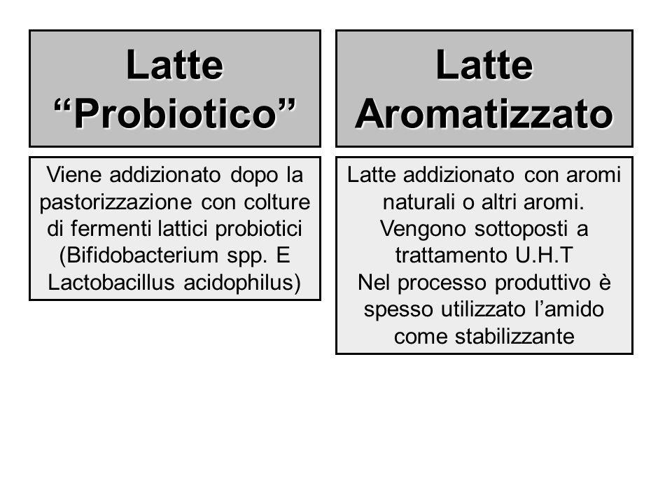 Latte Probiotico Latte Aromatizzato