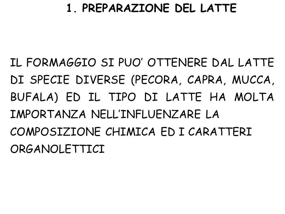 1. PREPARAZIONE DEL LATTE