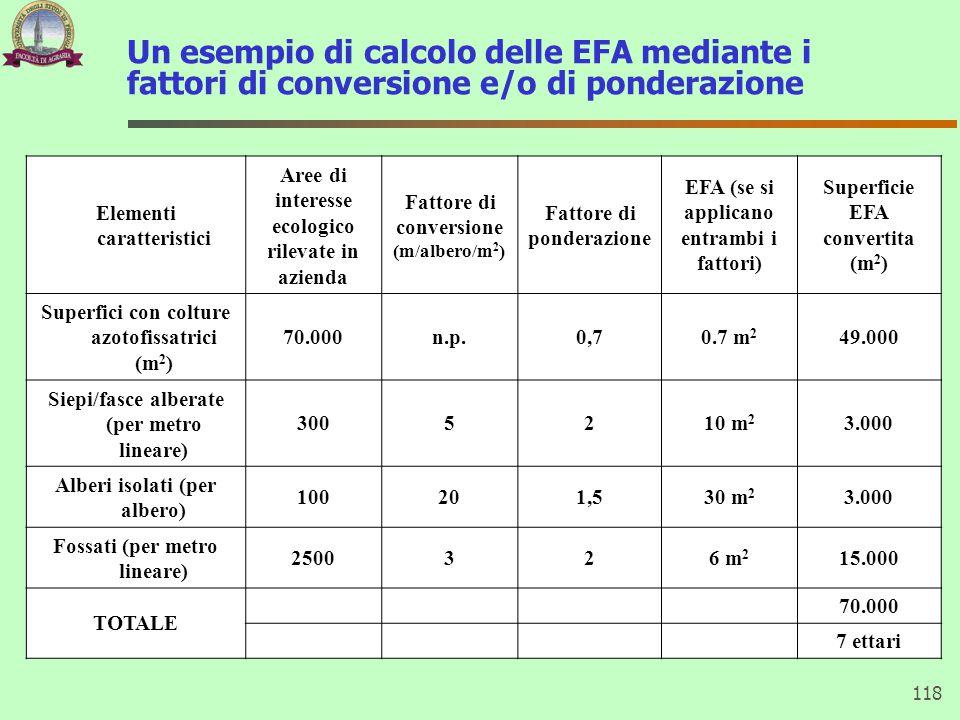 Un esempio di calcolo delle EFA mediante i fattori di conversione e/o di ponderazione
