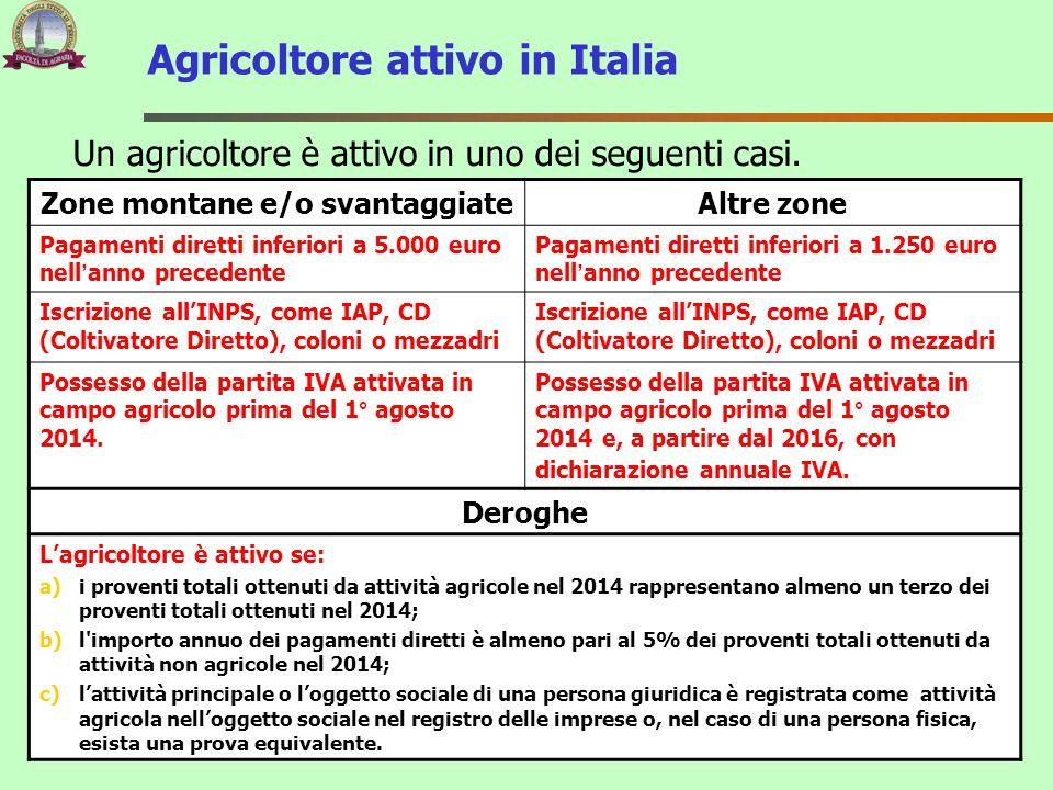 Agricoltore attivo in Italia