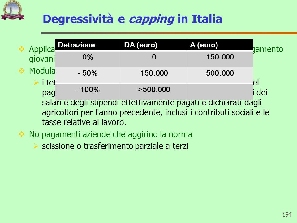 Degressività e capping in Italia