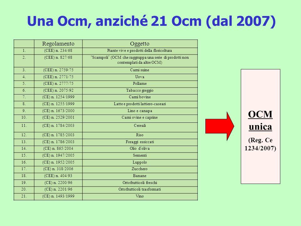 Una Ocm, anziché 21 Ocm (dal 2007)