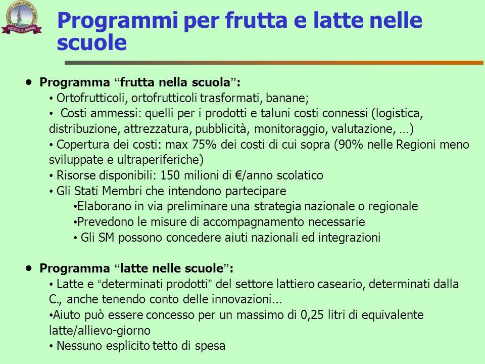 Programmi per frutta e latte nelle scuole