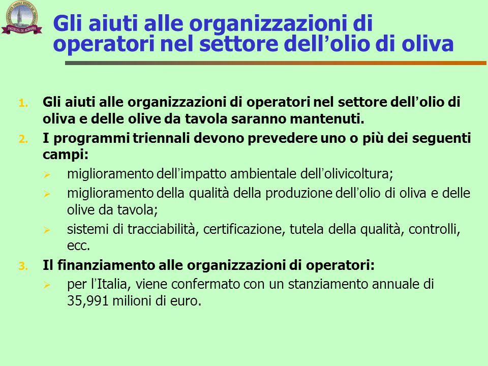Gli aiuti alle organizzazioni di operatori nel settore dell'olio di oliva