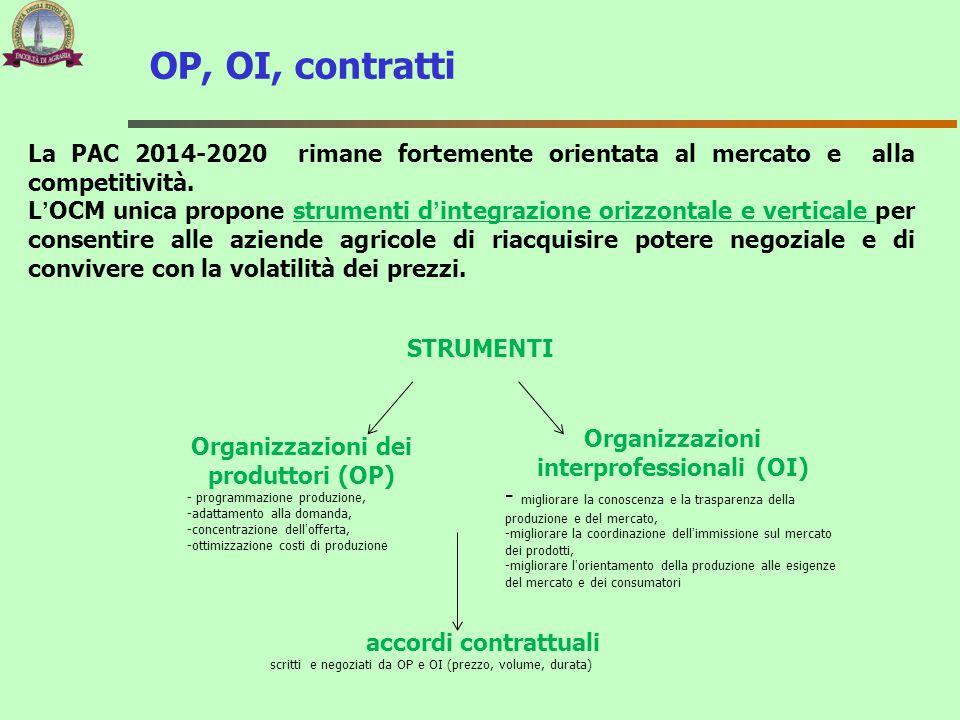 OP, OI, contratti La PAC 2014-2020 rimane fortemente orientata al mercato e alla competitività.