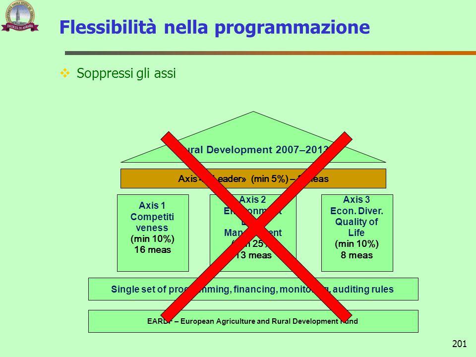 Flessibilità nella programmazione