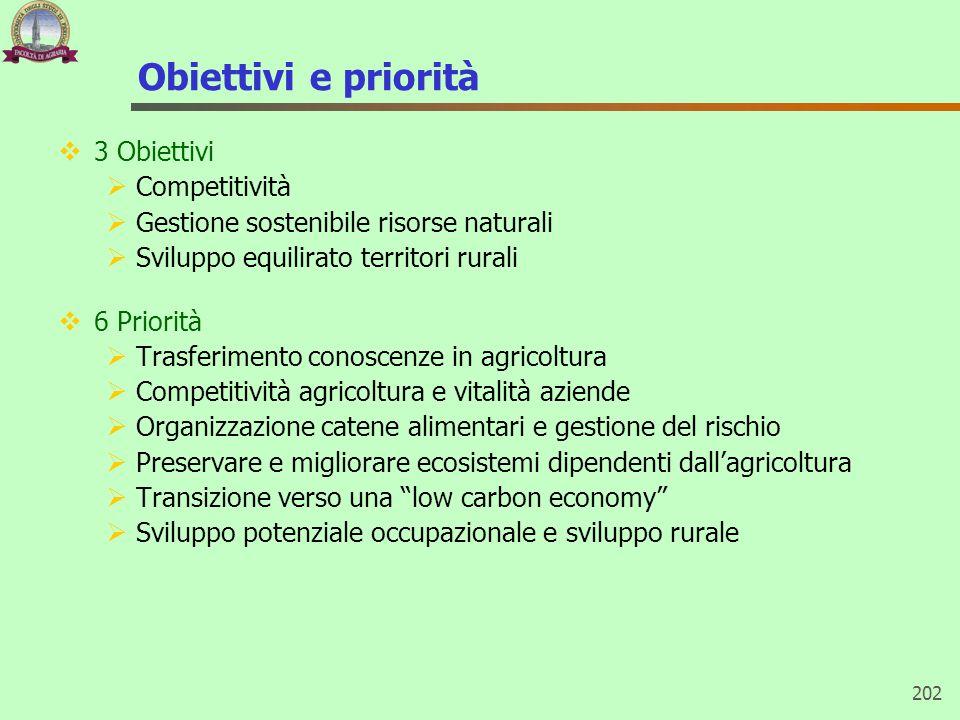 Obiettivi e priorità 3 Obiettivi Competitività