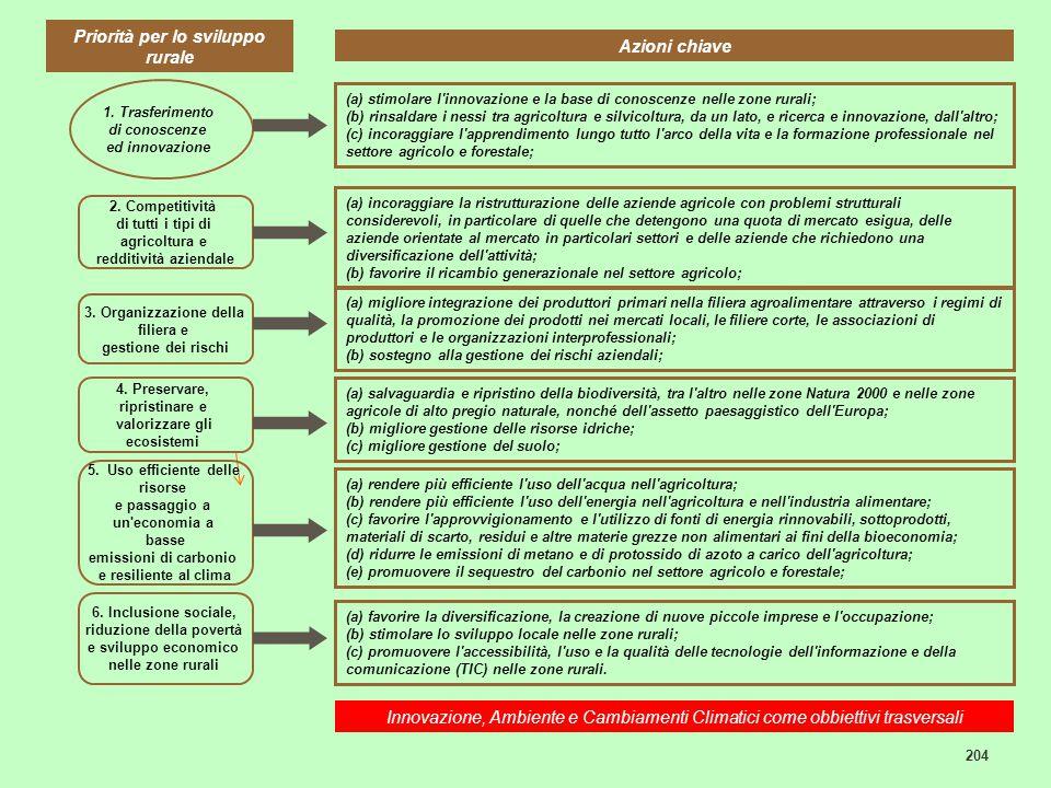 Priorità per lo sviluppo rurale Azioni chiave