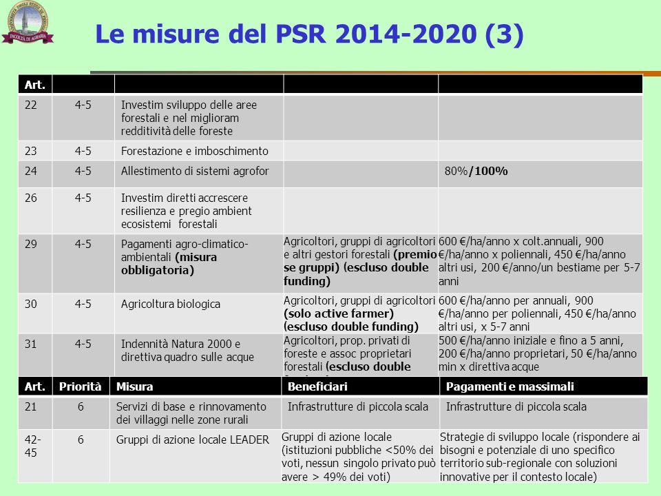 Le misure del PSR 2014-2020 (3) 207 Art. Priorità Misura Beneficiari