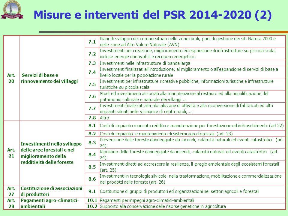Misure e interventi del PSR 2014-2020 (2)