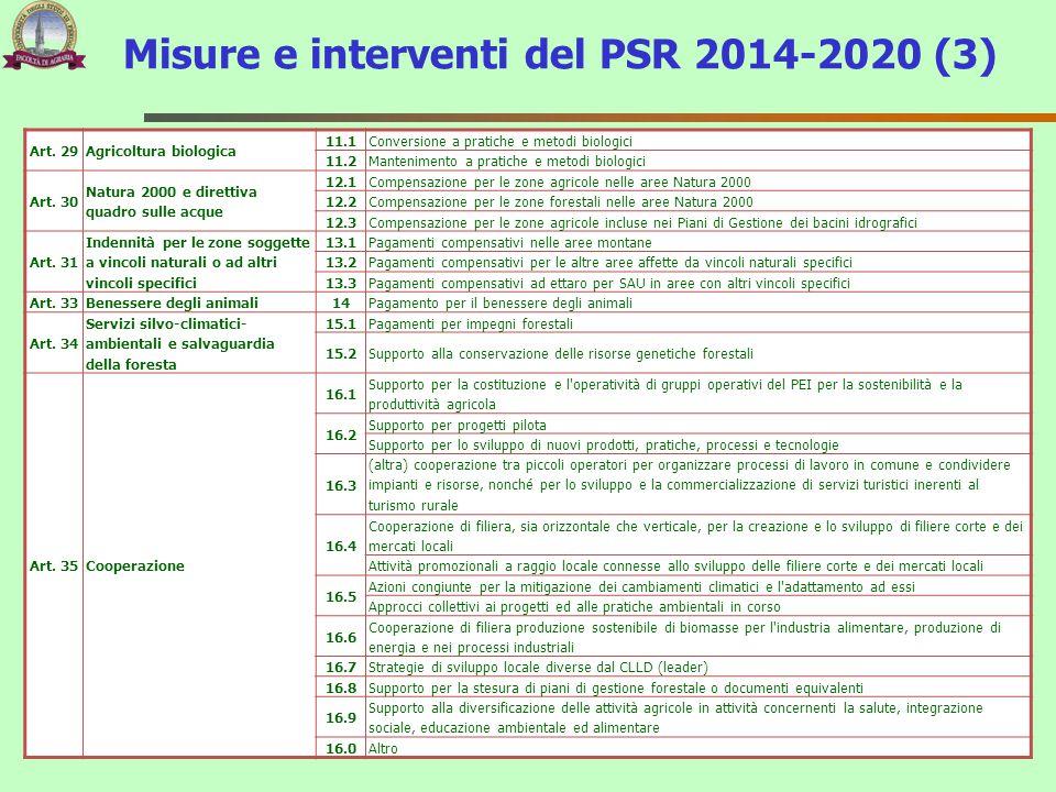 Misure e interventi del PSR 2014-2020 (3)
