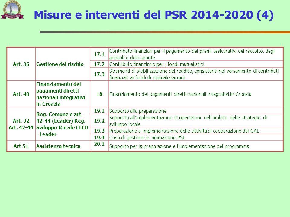 Misure e interventi del PSR 2014-2020 (4)