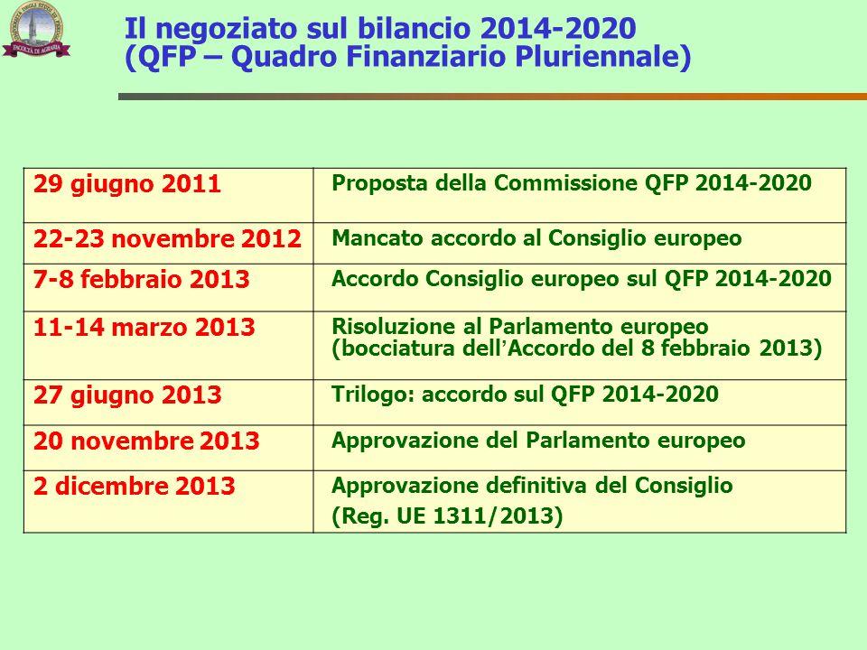 Il negoziato sul bilancio 2014-2020 (QFP – Quadro Finanziario Pluriennale)