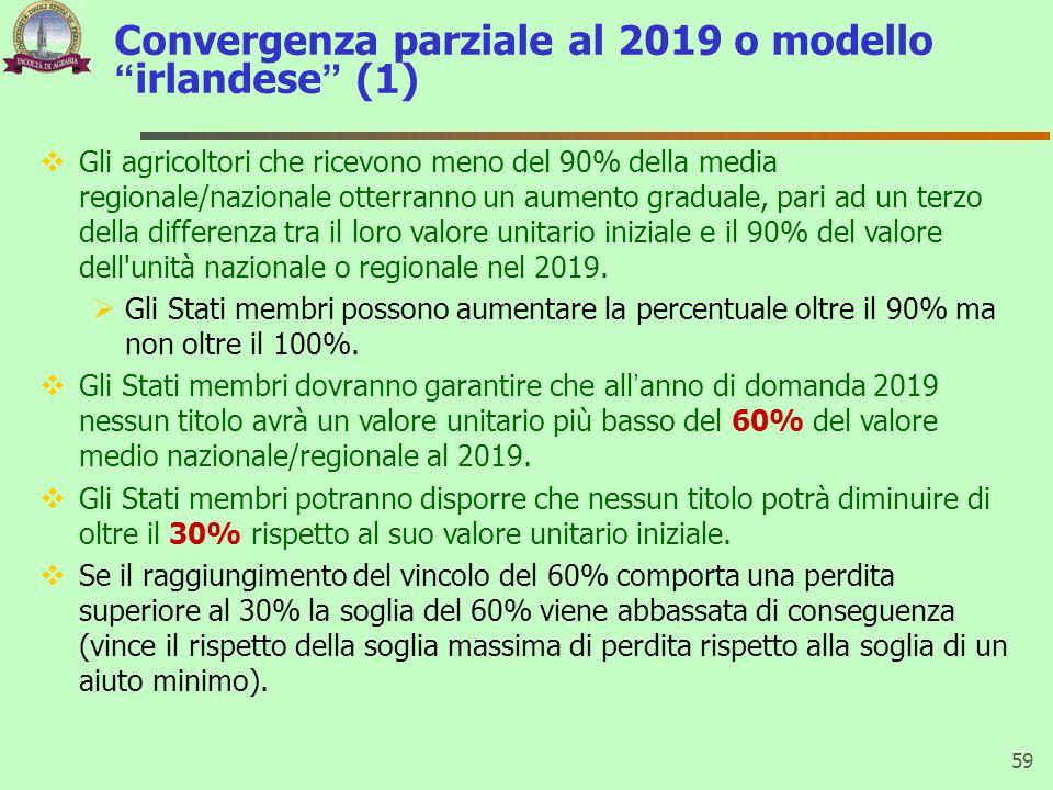 Convergenza parziale al 2019 o modello irlandese (1)