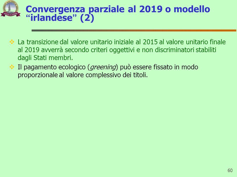 Convergenza parziale al 2019 o modello irlandese (2)
