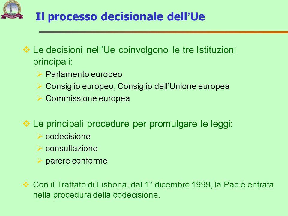 Il processo decisionale dell'Ue