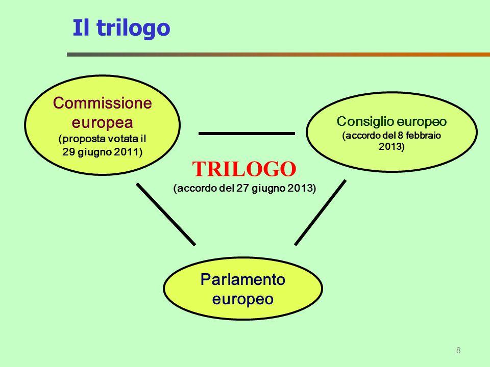 (proposta votata il 29 giugno 2011) (accordo del 8 febbraio 2013)