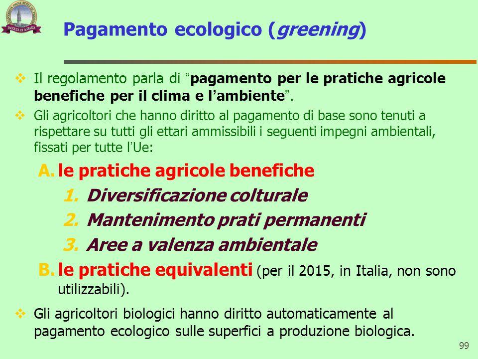 Pagamento ecologico (greening)