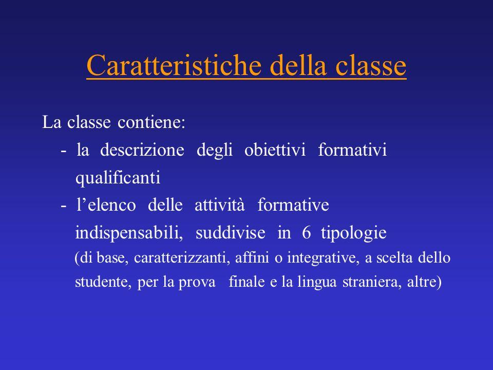 Caratteristiche della classe
