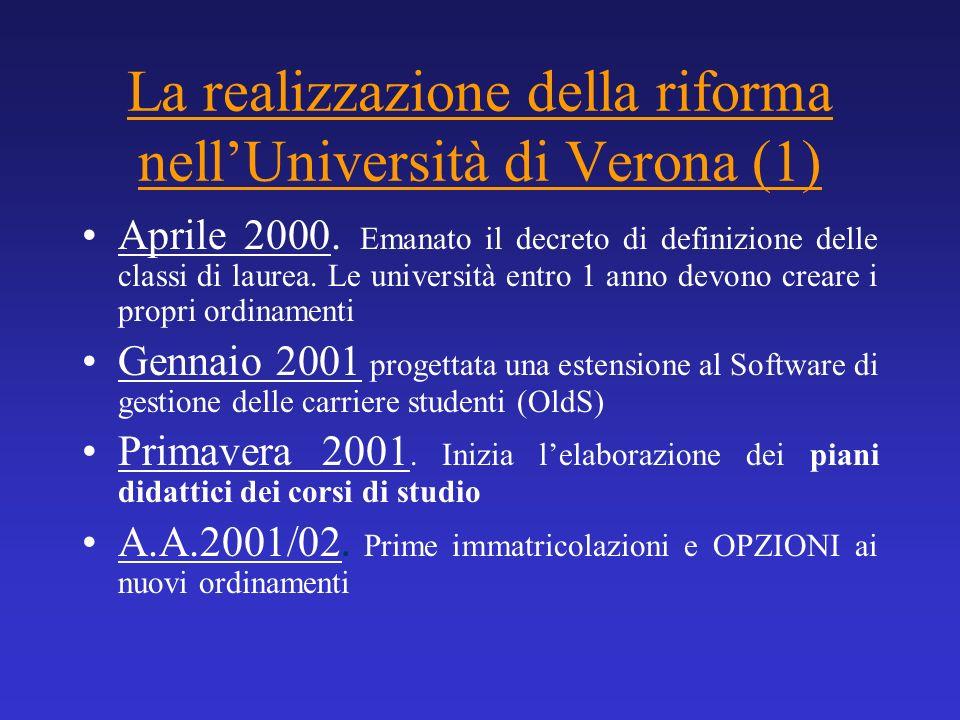 La realizzazione della riforma nell'Università di Verona (1)