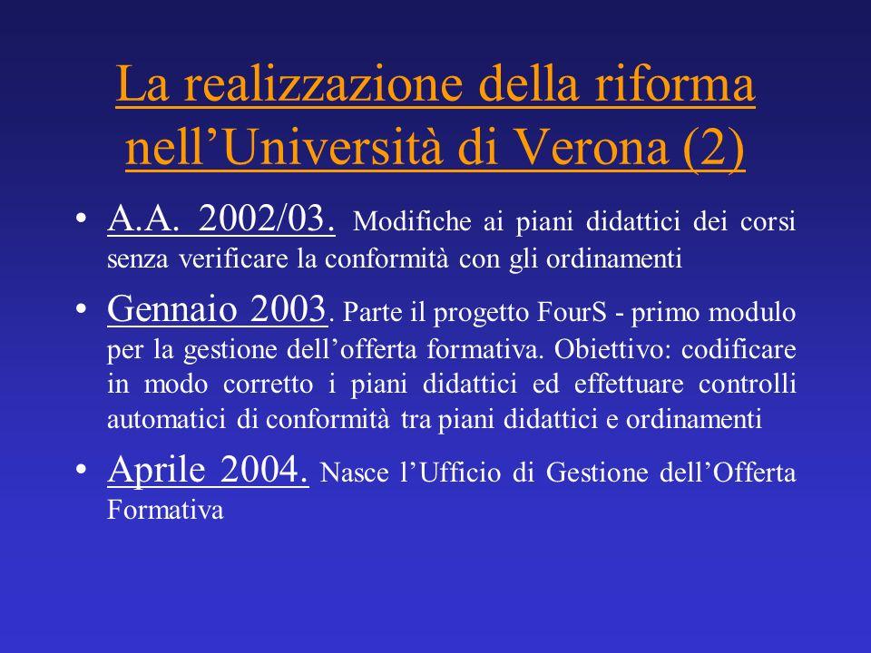 La realizzazione della riforma nell'Università di Verona (2)