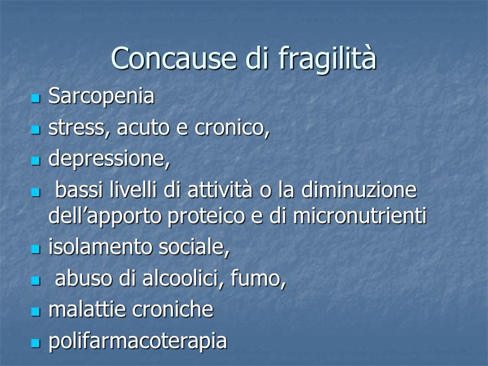 Concause di fragilità Sarcopenia stress, acuto e cronico, depressione,