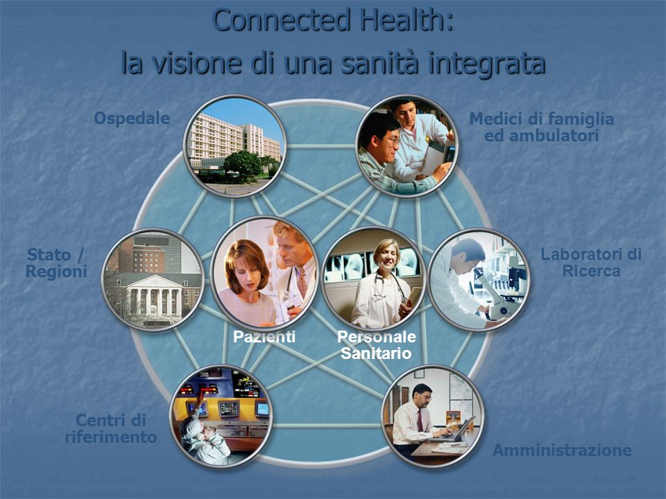 Connected Health: la visione di una sanità integrata