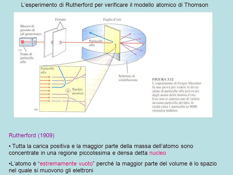 L'esperimento di Rutherford per verificare il modello atomico di Thomson