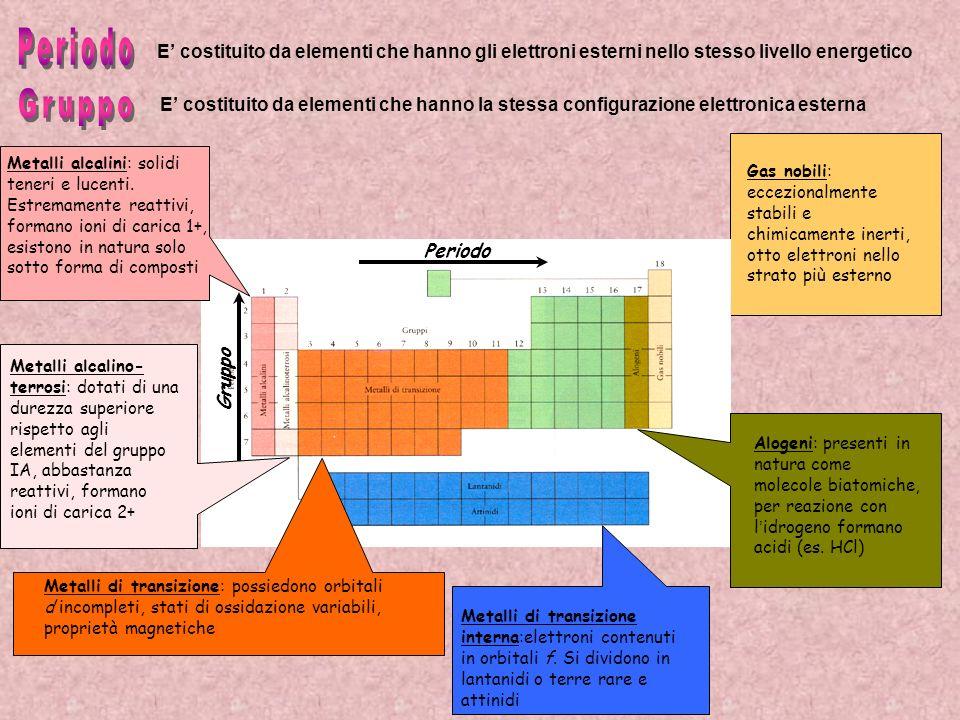 Periodo E' costituito da elementi che hanno gli elettroni esterni nello stesso livello energetico. Gruppo.