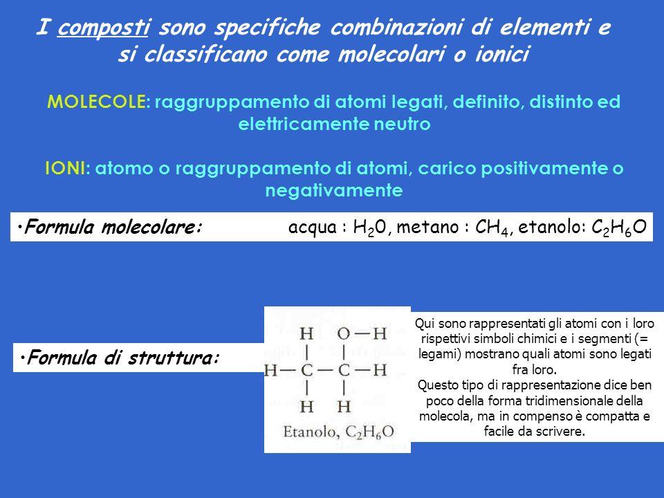 I composti sono specifiche combinazioni di elementi e