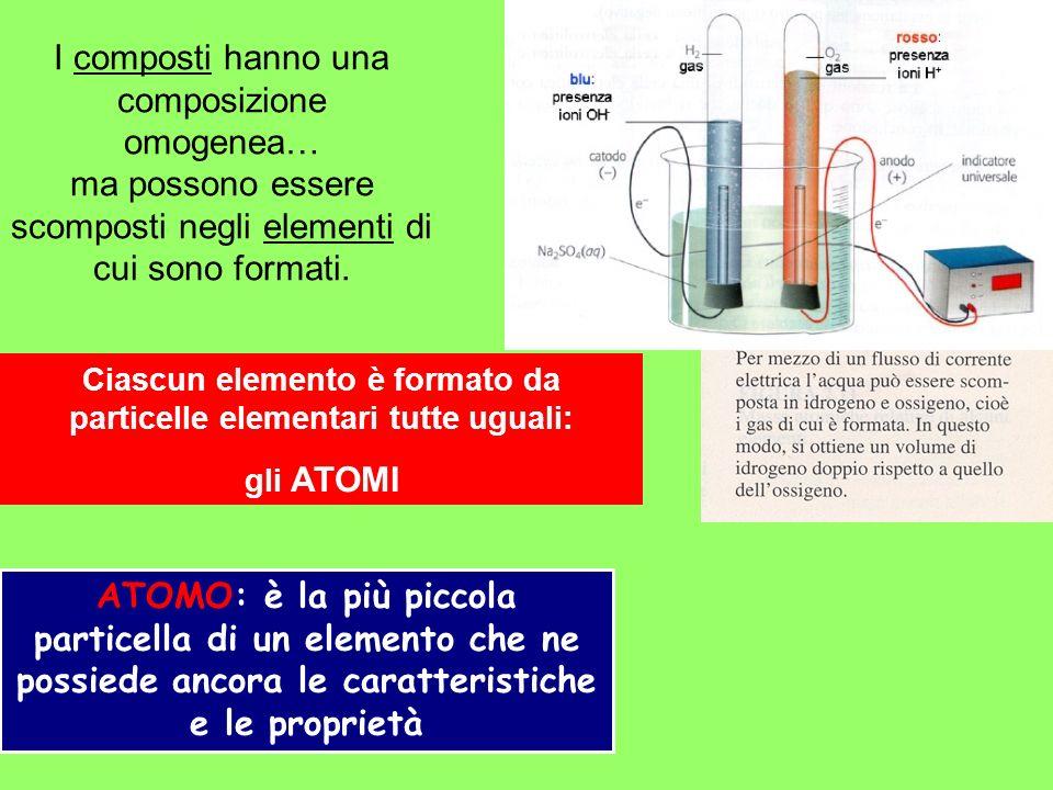 Ciascun elemento è formato da particelle elementari tutte uguali: