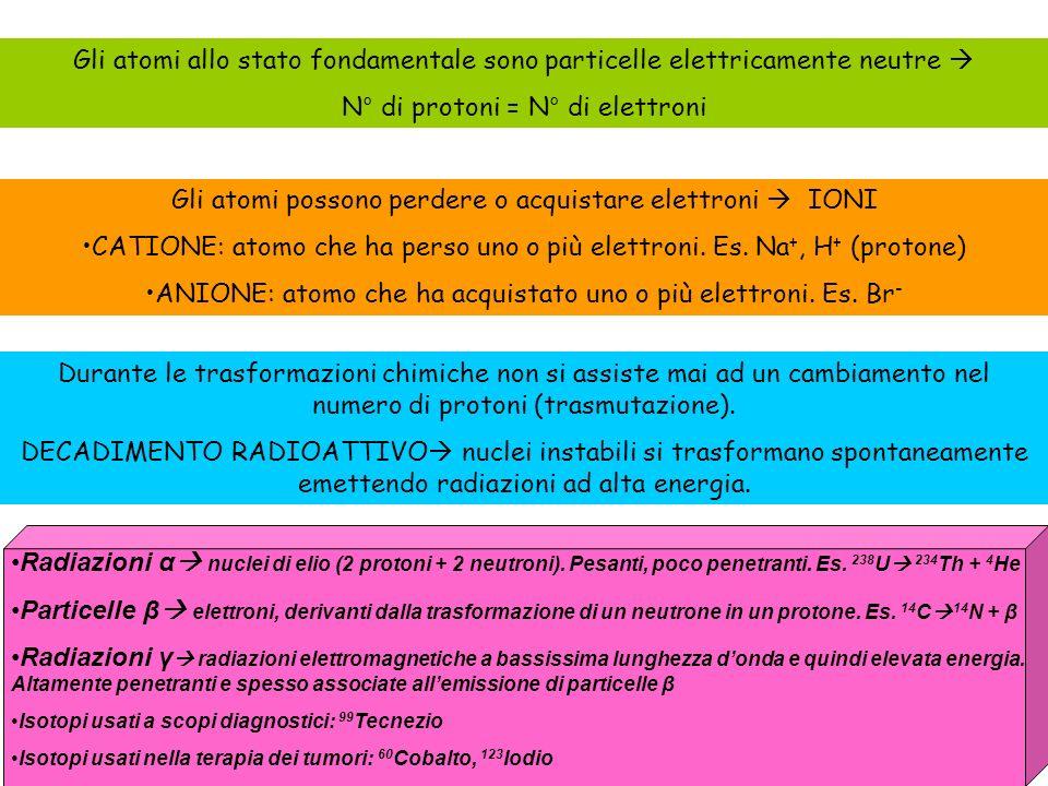 N° di protoni = N° di elettroni