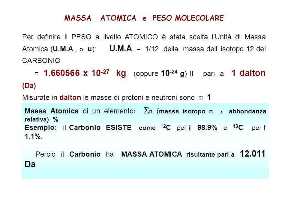 MASSA ATOMICA e PESO MOLECOLARE