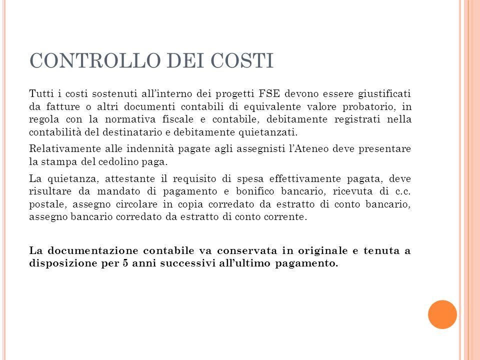 CONTROLLO DEI COSTI
