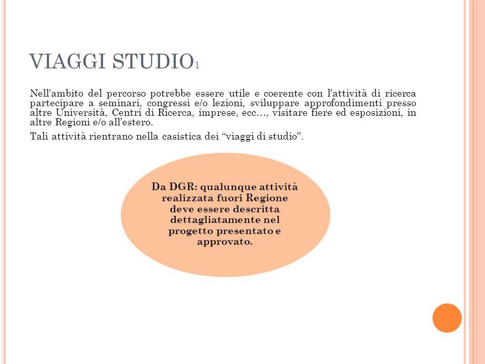 VIAGGI STUDIO1
