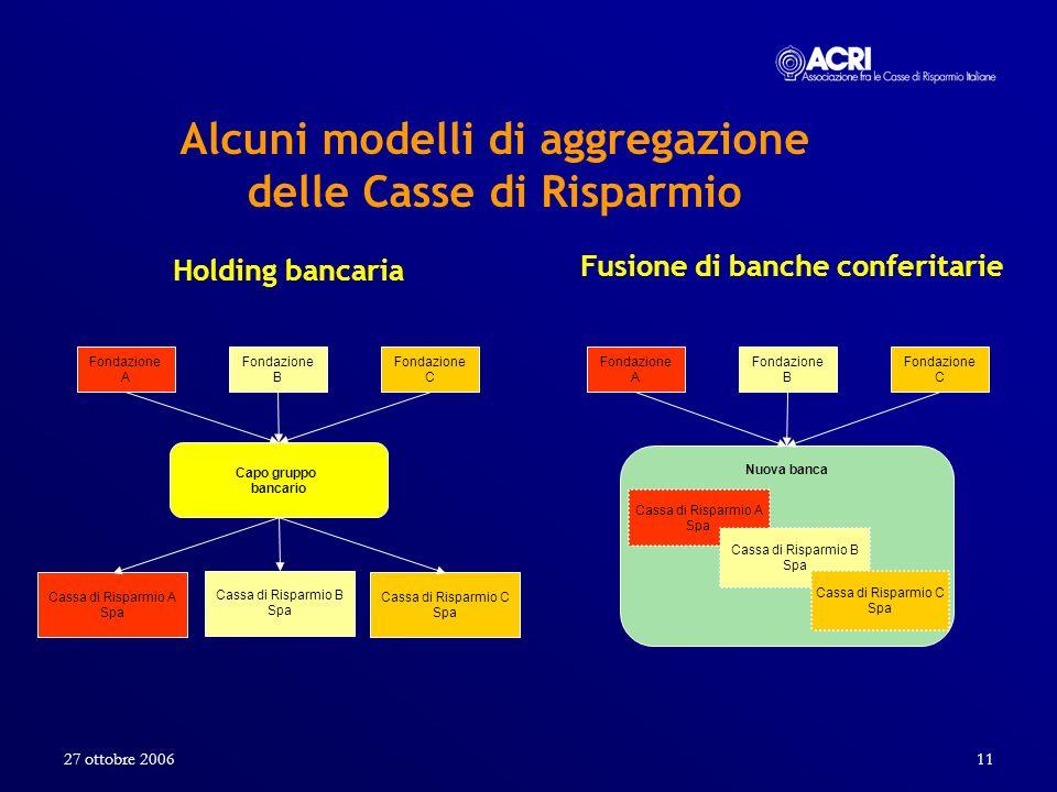 Alcuni modelli di aggregazione delle Casse di Risparmio