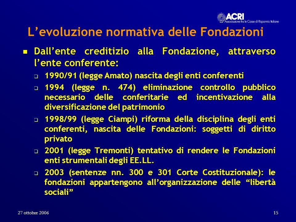 L'evoluzione normativa delle Fondazioni