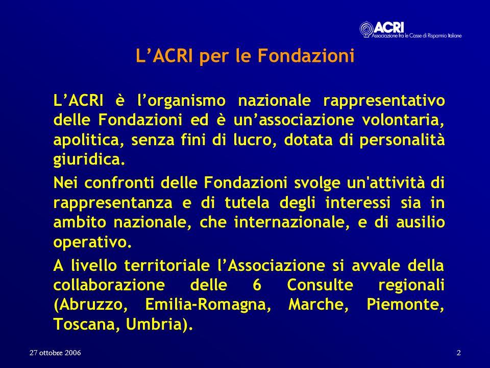 L'ACRI per le Fondazioni