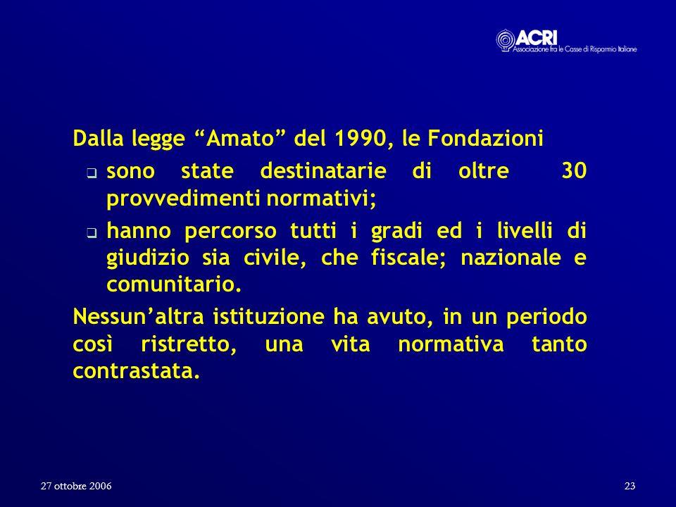 Dalla legge Amato del 1990, le Fondazioni