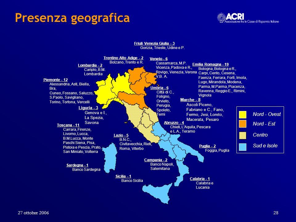 Presenza geografica 27 ottobre 2006 Nord - Ovest Nord - Est Centro