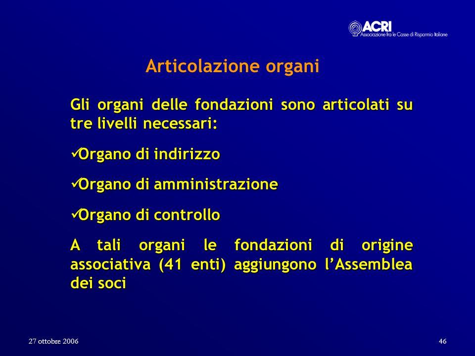 27 ottobre 2006 Articolazione organi. Gli organi delle fondazioni sono articolati su tre livelli necessari: