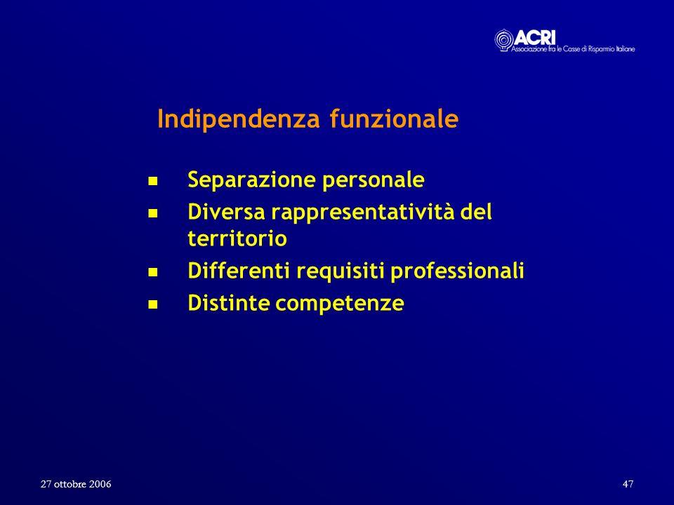 Indipendenza funzionale