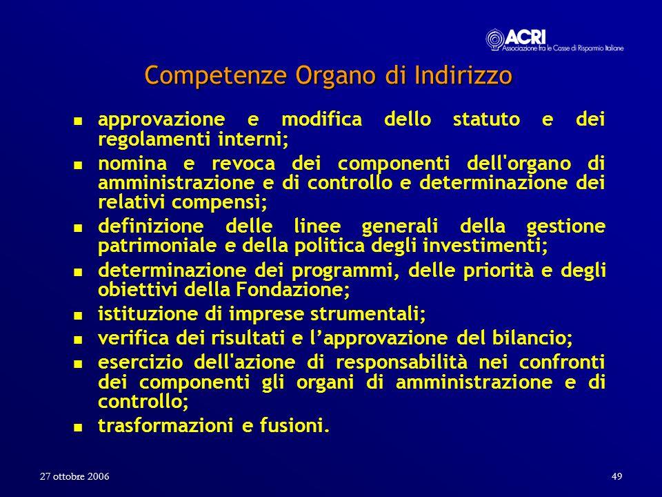 Competenze Organo di Indirizzo