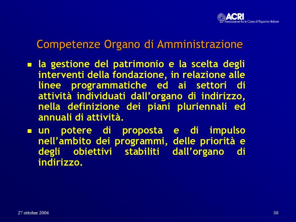Competenze Organo di Amministrazione