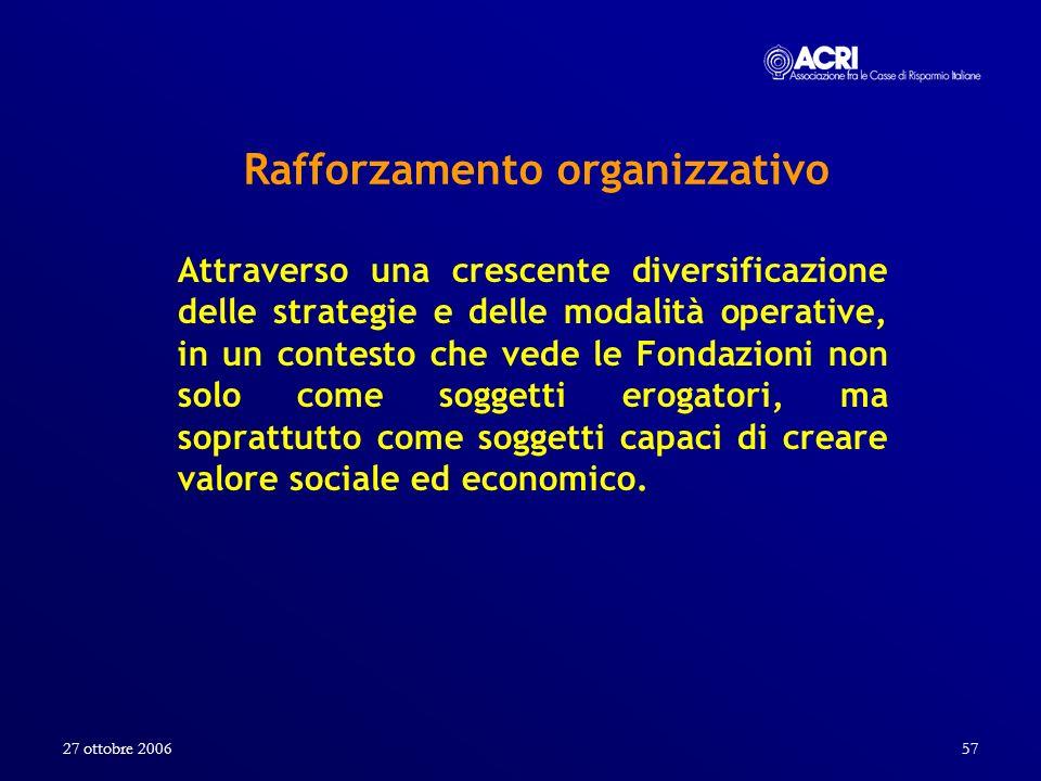 Rafforzamento organizzativo