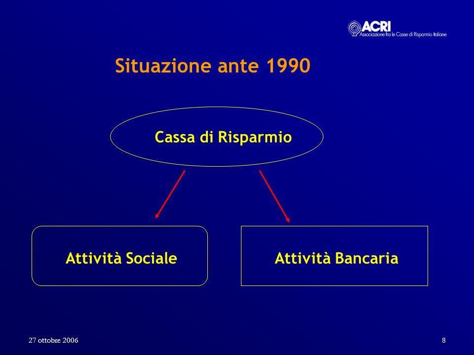 Situazione ante 1990 Cassa di Risparmio Attività Sociale