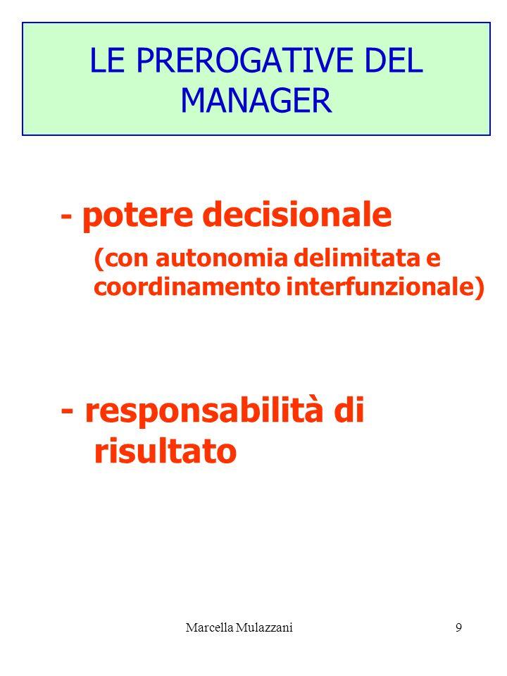 LE PREROGATIVE DEL MANAGER
