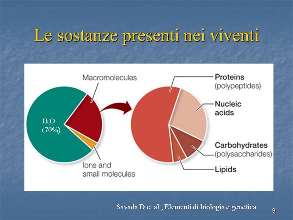 Le sostanze presenti nei viventi