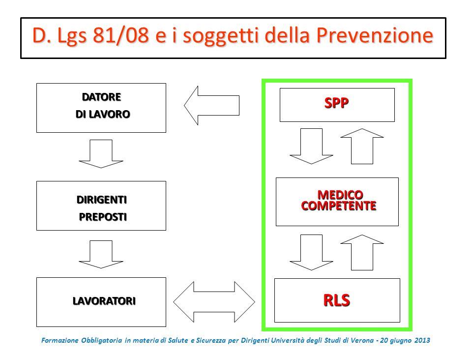 D. Lgs 81/08 e i soggetti della Prevenzione